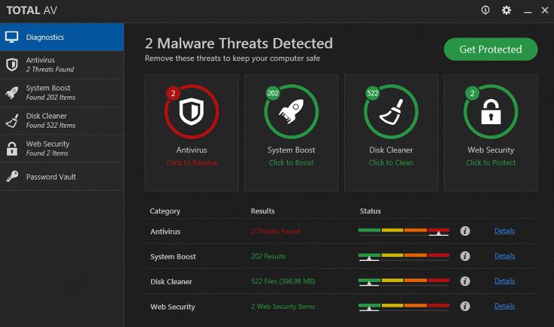 Total AV Internet Security Startbildschirm.