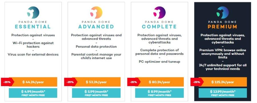 Preise für Panda-Antivirus
