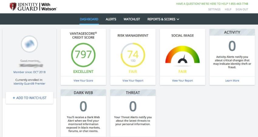 Identiry-Guard-Prüfung, Schutz vor Identitätsdiebstahl, Kreditüberwachungsinstrumente