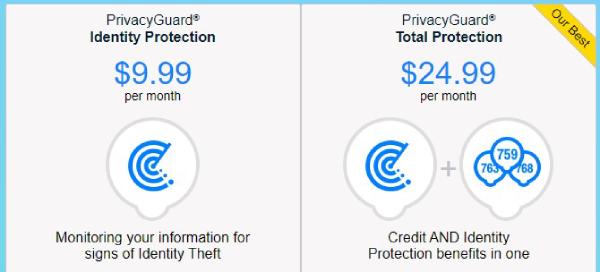 PrivacyGuard Schutz vor Identitätsdiebstahl, PrivacyGuard Identitätsschutz vs TotalProtection