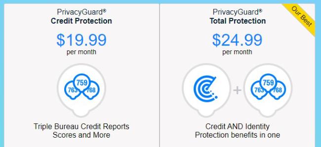 Überprüfung von PrivacyGuard, Schutz vor Identitätsdiebstahl, Kreditschutz vs. Total Protection